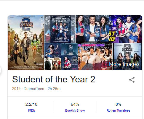GOOGLE 2 - ''Student of the Year 2'' Receives Horrible Reviews, Debuts 1.6 Million Naira Box Office.