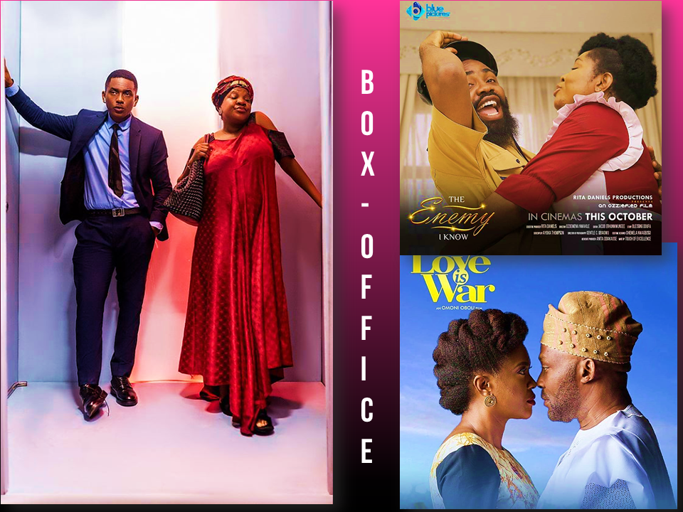 eb office - Elevator Baby Tops Nollywood Box Office Films with 4.5 Million Weekend Gross