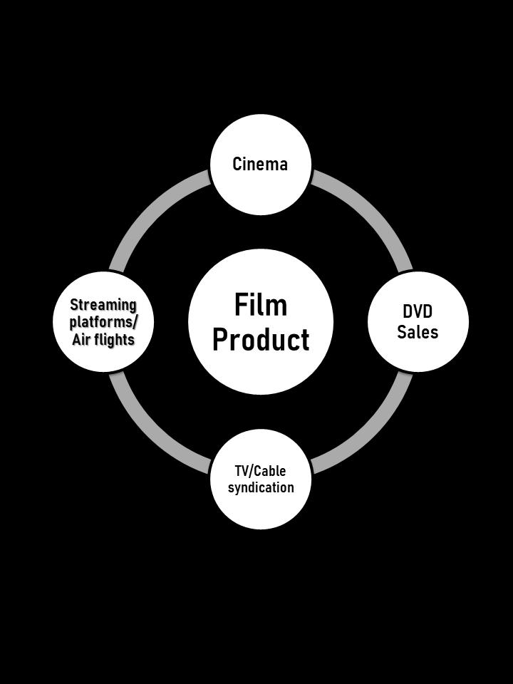 Slide1 - The Risk of Doing Film Business in Nigeria