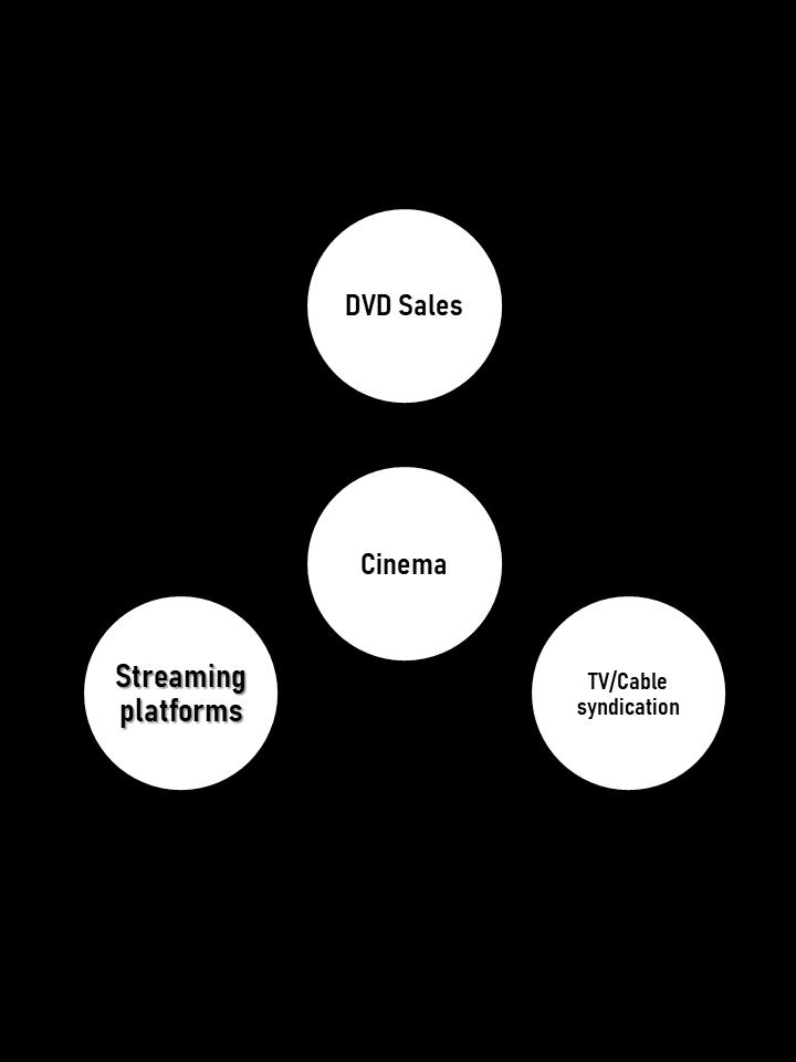 Slide2 - The Risk of Doing Film Business in Nigeria