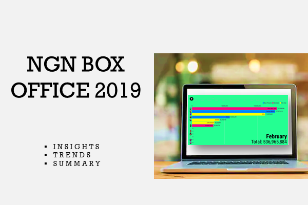 website thumbnail - How NGN Box Office Played Out in 2019