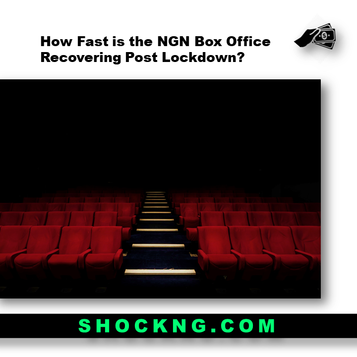 box office stats nigeria - How Fast is the NGN Box Office Recovering Post Lockdown?
