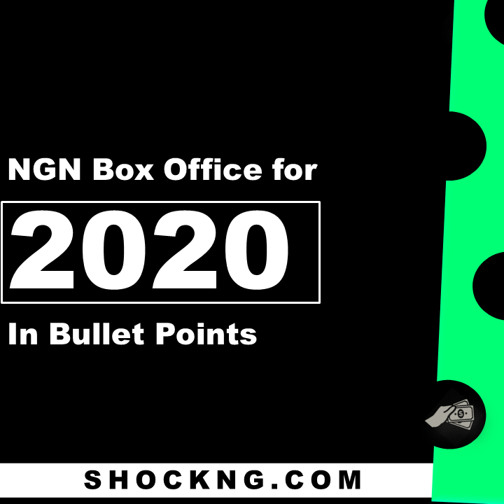 what happened in nollywood box office 2020.pptx - What Happened in 2020 NGN Box Office ??