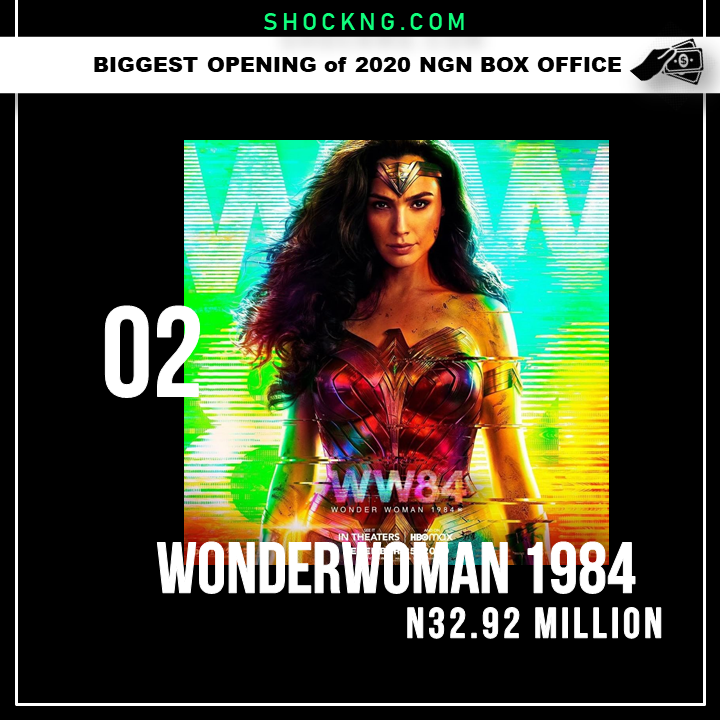 02 - Top 10 Biggest Opening Of 2020 NGN Box Office