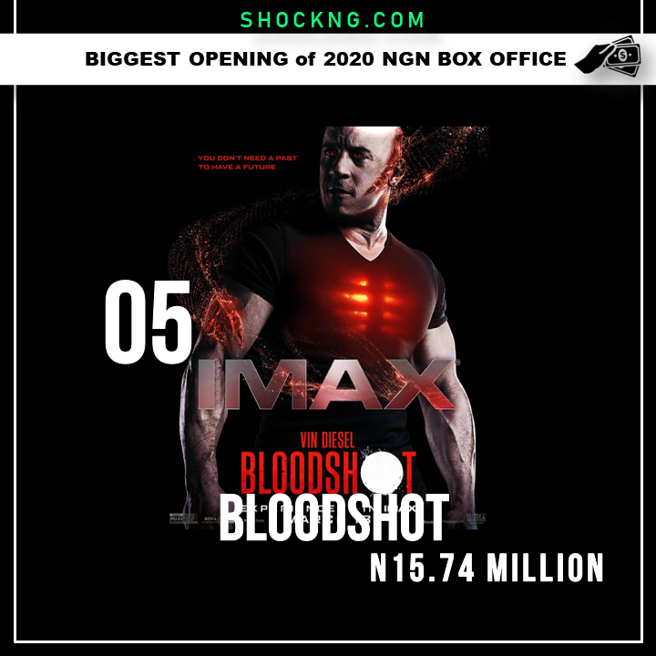 05 - Top 10 Biggest Opening Of 2020 NGN Box Office