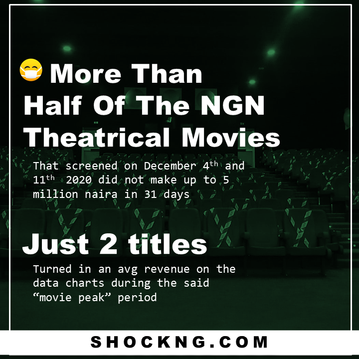 Film one Genesis Cinemas - The December Exhibition Disaster That Never Should Have Happened