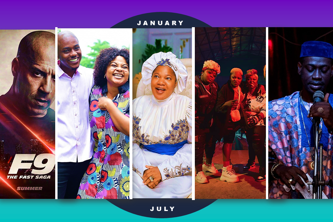 NIGERIAN BOX OFFICE 2021 MID YEAR REPORT - By The Numbers: How The Big Screens Business is Going So Far in 2021