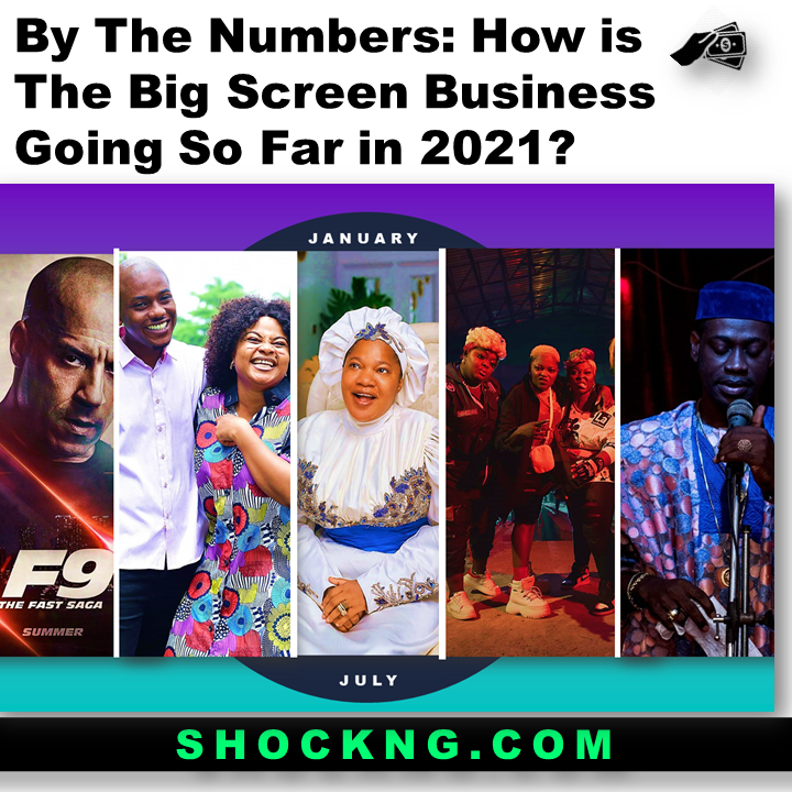 Nigerian Report By The Numbers How The Big Screens Business is Going So Far in 2021 - By The Numbers: How The Big Screens Business is Going So Far in 2021